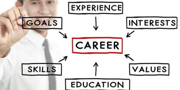 kariyer-planlari